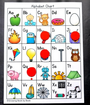 alphabet activity for a an alphabet printable chart