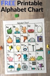 printable abc chart