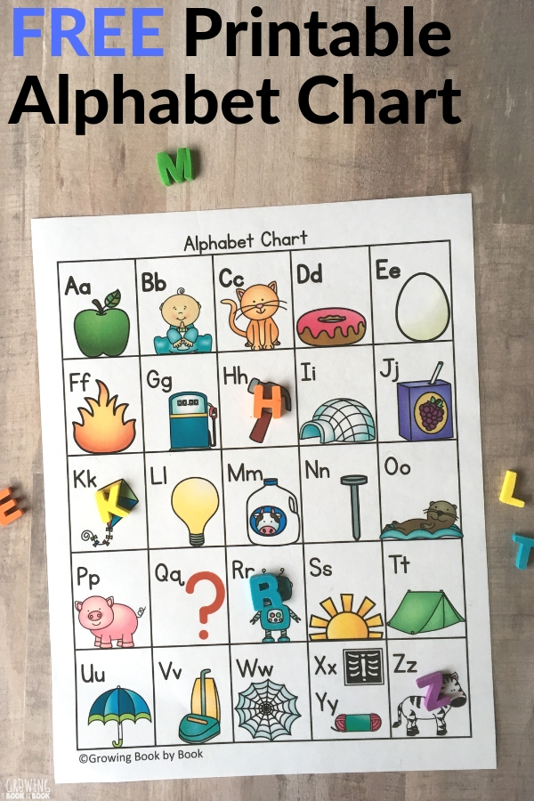 graphic about Free Printable Alphabet Books named The Suitable Totally free Printable Alphabet Chart