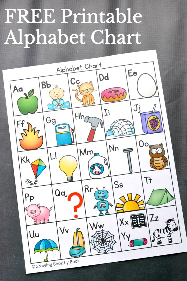 Printable Alphabet Chart and 6 Activities to Do With It