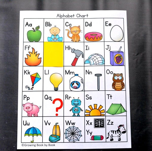 Printable Alphabet Chart And  Activities To Do With It