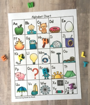 abc cover up on an alphabet chart