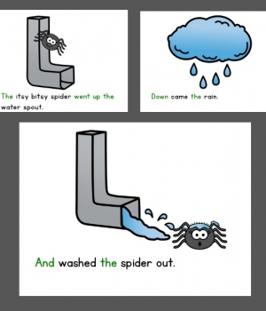 an interactive printable book for beginning readers and non-readers to compliment the nursery rhyme- The Itsy Bitsy Spider