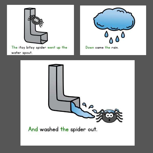 graphic about Spider Printable known as Itsy Bitsy Spider Printable Reserve